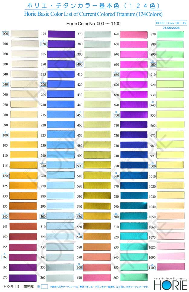 Titanium Anodizing Color Chart